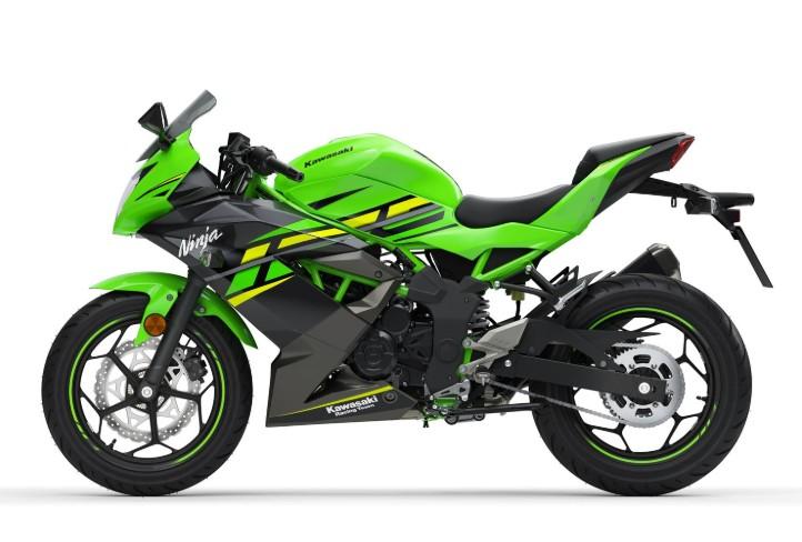 Kawasaki Presents Ninja 125 Or Z125 The Toughest Choice